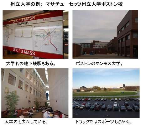 example of state university
