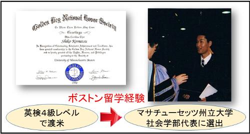 マサチューセッツ州立大学の学部代表の証明書(小松志行)