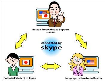 skype-communication