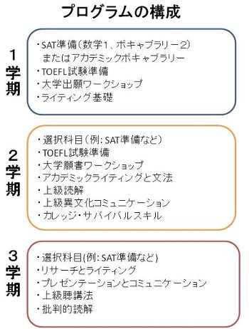 ef schedule