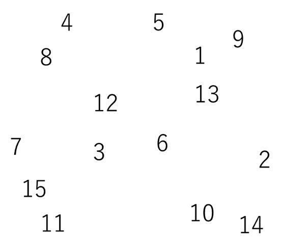 クイズ問題
